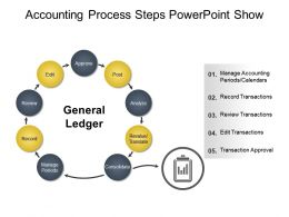 Accounting Process Steps Powerpoint Show