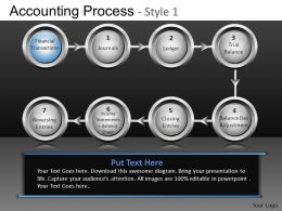 accounting_process_style_1_powerpoint_presentation_slides_db_Slide02