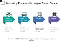 Accounting Process With Ledgers Report Source Documents