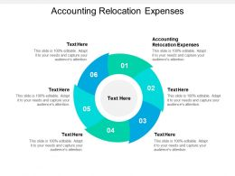 Accounting Relocation Expenses Ppt Powerpoint Presentation Pictures Slides Cpb