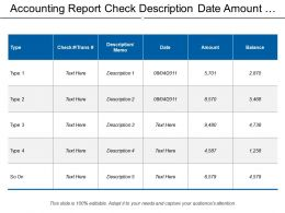 Accounting Report Check Description Date Amount Balance