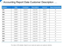 Accounting Report Date Customer Description Amount Days Outstanding