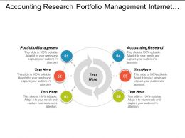 Accounting Research Portfolio Management Internet Pay Per Click Cpb