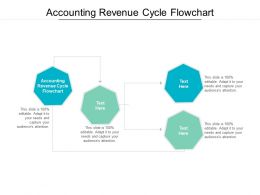 Accounting Revenue Cycle Flowchart Ppt Powerpoint Presentation Layouts Design Ideas Cpb