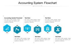 Accounting System Flowchart Ppt Powerpoint Presentation Summary Example Cpb
