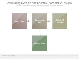 Accounting Systems And Records Presentation Images