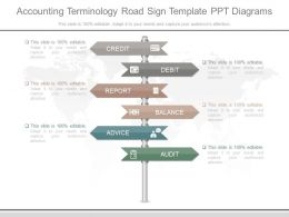 Accounting Terminology Road Sign Template Ppt Diagrams