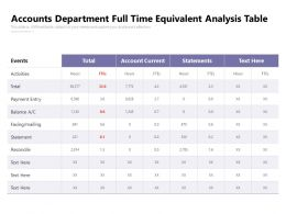 Accounts Department Full Time Equivalent Analysis Table