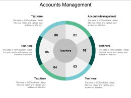 Accounts Management Ppt Powerpoint Presentation Design Ideas Cpb