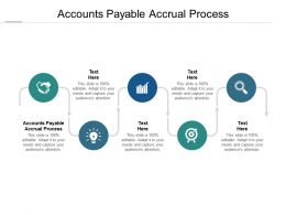 Accounts Payable Accrual Process Ppt Powerpoint Presentation Ideas Demonstration Cpb