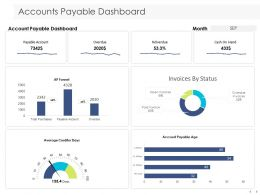 Accounts Payable Dashboard Average Ppt Powerpoint Presentation File Master Slide