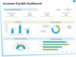 Accounts Payable Dashboard On Hand Ppt Powerpoint Presentation Portfolio Slideshow