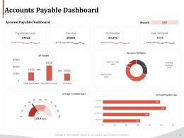 Accounts Payable Dashboard Ppt Powerpoint Presentation File Backgrounds