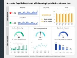 Accounts Payable Dashboard With Working Capital And Cash Conversion