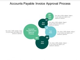 Accounts Payable Invoice Approval Process Ppt Powerpoint Presentation Summary Clipart Cpb