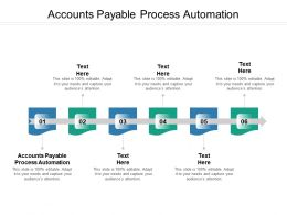 Accounts Payable Process Automation Ppt Powerpoint Presentation Gallery Objects Cpb