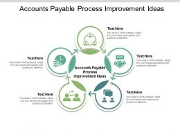 Accounts Payable Process Improvement Ideas Ppt Powerpoint Presentation Inspiration Design Templates Cpb