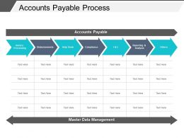 Accounts Payable Process Powerpoint Slide Backgrounds