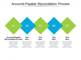 Accounts Payable Reconciliation Process Ppt Powerpoint Presentation Layouts Backgrounds Cpb