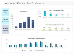 Accounts Receivable Dashboard Customers Ppt Powerpoint Presentation Gallery Samples