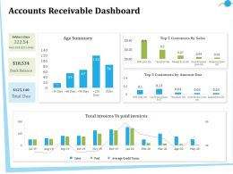 Accounts Receivable Dashboard Total Due Ppt Powerpoint Presentation Pictures Slideshow