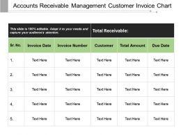 accounts_receivable_management_customer_invoice_chart_Slide01