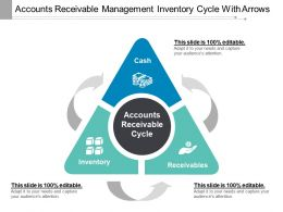 Accounts Receivable Management Inventory Cycle With Arrows