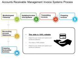 Accounts Receivable Management Invoice Systems Process