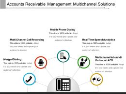 Accounts Receivable Management Multichannel Solutions