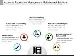 accounts_receivable_management_multichannel_solutions_Slide01