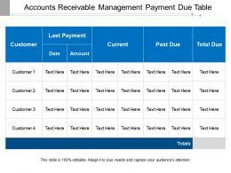 accounts_receivable_management_payment_due_table_Slide01