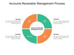 Accounts Receivable Management Process Ppt Powerpoint Pictures Cpb
