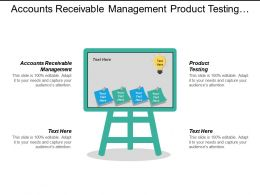Accounts Receivable Management Product Testing Management Planning Branding Cpb