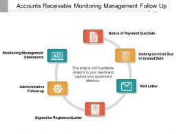 Accounts Receivable Monitoring Management Follow Up