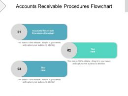 Accounts Receivable Procedures Flowchart Ppt Powerpoint Presentation Show Display Cpb