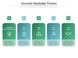 Accounts Receivable Process Ppt Powerpoint Presentation Inspiration Styles Cpb