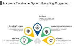 Accounts Receivable System Recycling Programs Organization Theory Marketing Partnerships