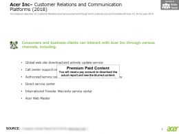 Acer Inc Customer Relations And Communication Platforms 2018