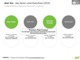 Acer Inc Key Senior Level Executives 2019