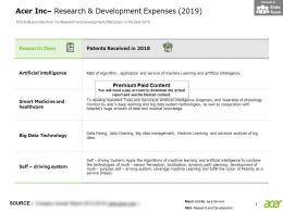 Acer Inc Research And Development Expenses 2019