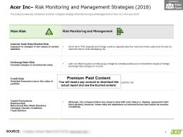 Acer Inc Risk Monitoring And Management Strategies 2018