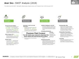 Acer Inc SWOT Analysis 2018