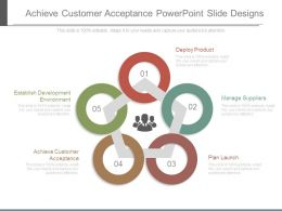 Achieve Customer Acceptance Powerpoint Slide Designs
