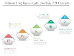 Achieve Long Run Growth Template Ppt Example