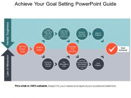 Achieve Your Goal Setting Powerpoint Guide
