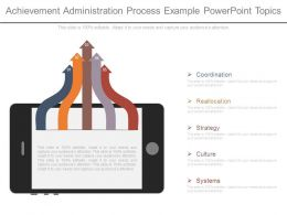 Achievement Administration Process Example Powerpoint Topics
