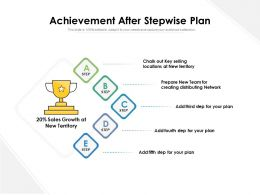 Achievement After Stepwise Plan
