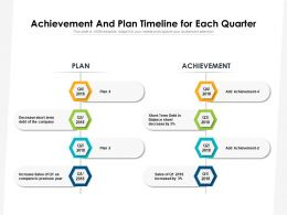 Achievement And Plan Timeline For Each Quarter