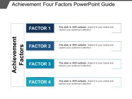 Achievement Four Factors Powerpoint Guide
