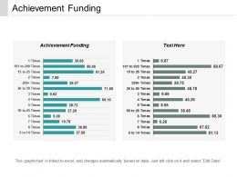 Achievement Funding Ppt Powerpoint Presentation File Graphics Template Cpb